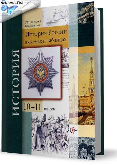 Название: История России в