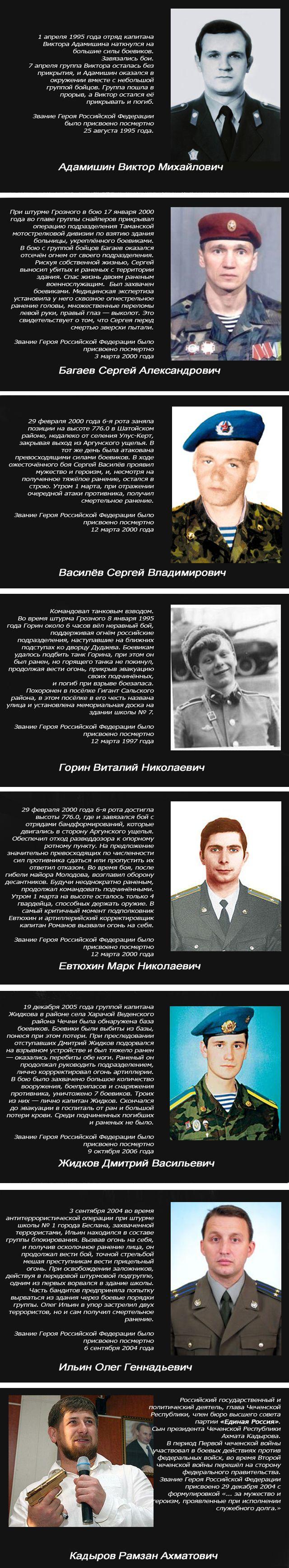 Герои России