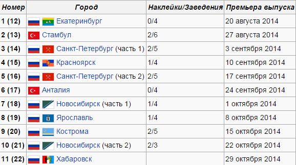 http://i5.imageban.ru/out/2014/10/26/28c1f576133ee8c233866524e33f84f6.png