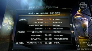 Футбол. Чемпионат России 2014-2015 (14-й тур) Динамо (Москва) - Терек (Грозный) [23.11] (2014) HDTVRip