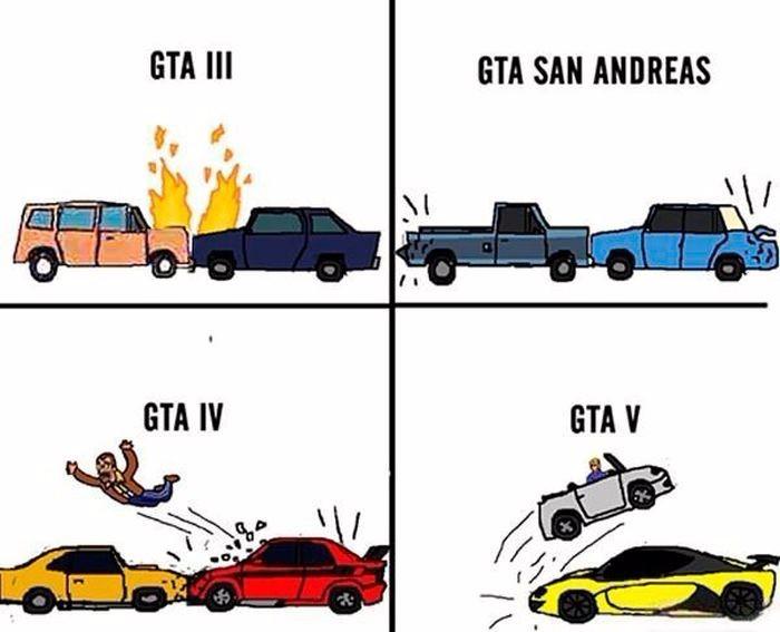 Эволюция GTA