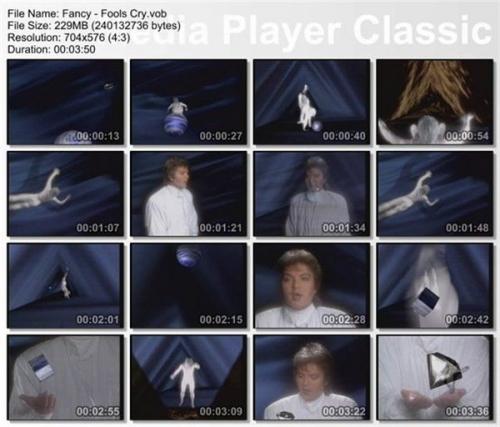 Fancy – Fools Cry (1988)