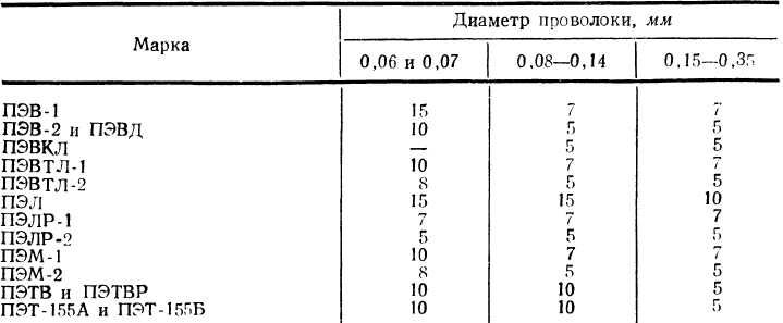 http://i5.imageban.ru/out/2016/04/05/092c3c9bbc5bc5f7fda92c476be99d28.jpg