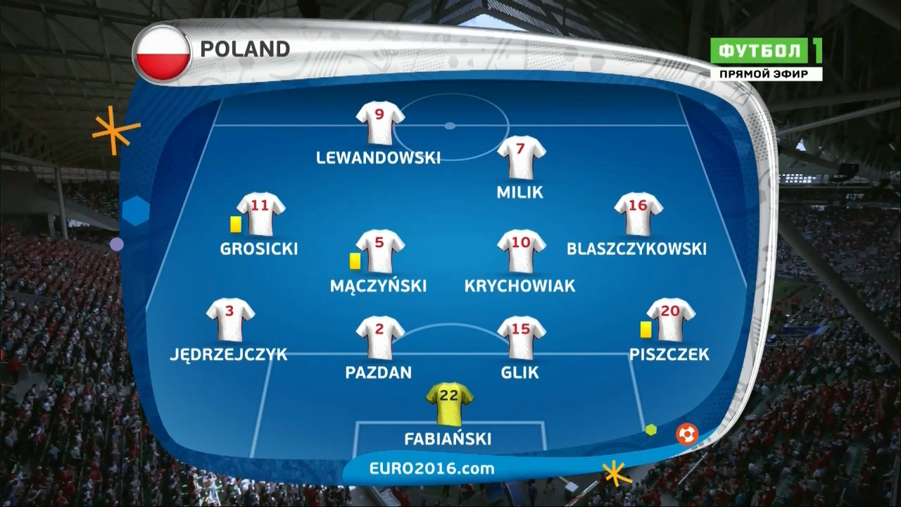 Футбол. Чемпионат Европы 2016 (1/8 финала) Швейцария - Польша (2016) HDTVRip 720p
