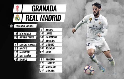 """Заявка """"Мадрида"""" на игру против """"Гранады"""""""