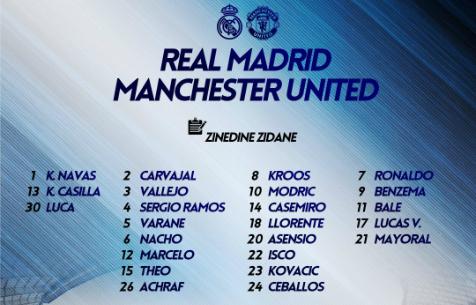 """Заявка """"Мадрида"""" на игру против """"Манчестер Юнайтед"""""""