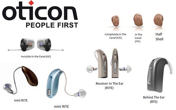 Вся правда про слуховые аппараты от Oticon