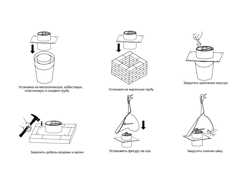 Схема установки флюгера