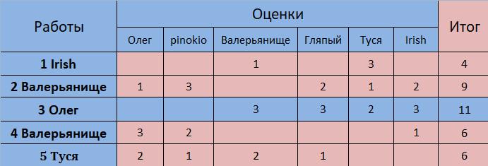 https://i5.imageban.ru/out/2019/11/11/45e3a126a2302d3aaa11b3f120ac0db0.jpg