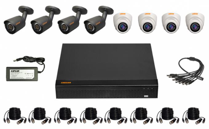Стандартный комплект видеонаблюдения