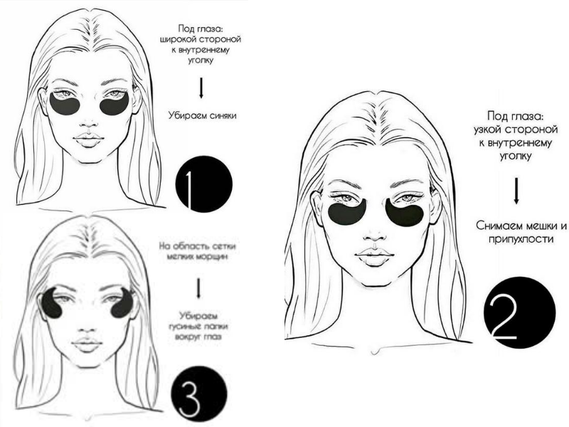 Как использовать патчи для разных зон вокруг глаз