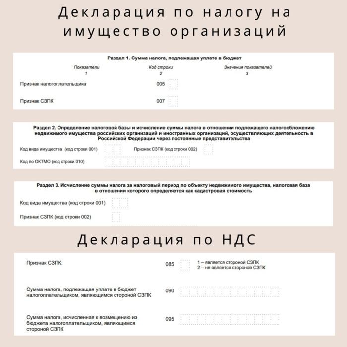 Декларация по налогу на имущество организаций, декларация по НДС и СЗПК